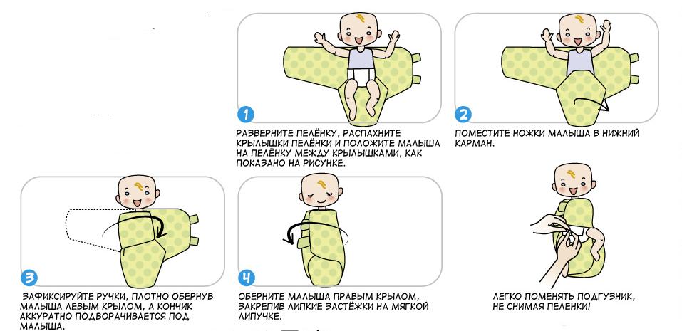 Пеленка для новорожденных размер своими руками 719